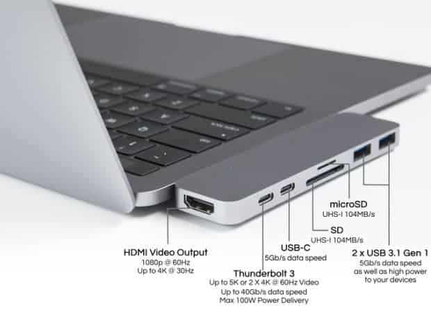 Best laptops with thunderbolt 3 in 2019 [Updated Reviews+ Guide included]