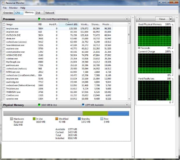How Much Ram Do I Need >> How Much Ram Do I Need For Solidworks